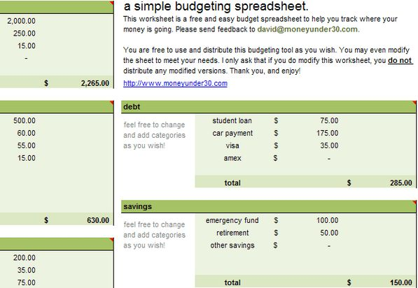 10 Free Household Budget Spreadsheets for 2017