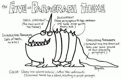 6th grade 5 paragraph essay examples
