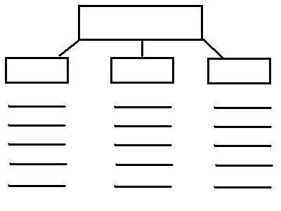 Graphic Organizers   Graphic organizers, Comprehension and School