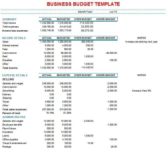 Business Budget Templates - Find Word Templates
