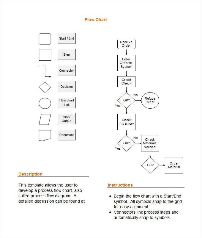 Process Flow Chart Template – 9+ Free Word, Excel, PDF Format ...