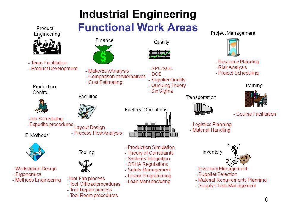 Production Scheduler Job Description. Production Scheduler Job ...