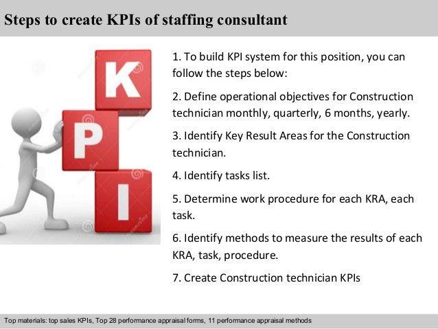 Staffing consultant kpi