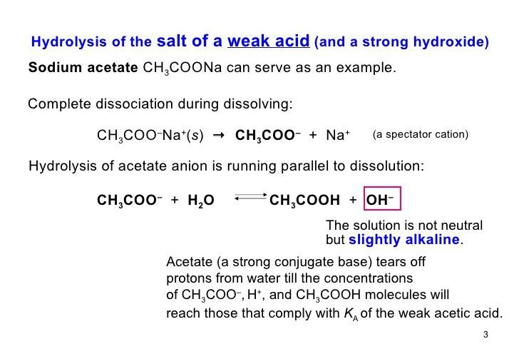 02 hydrolysis. buffers__colloids