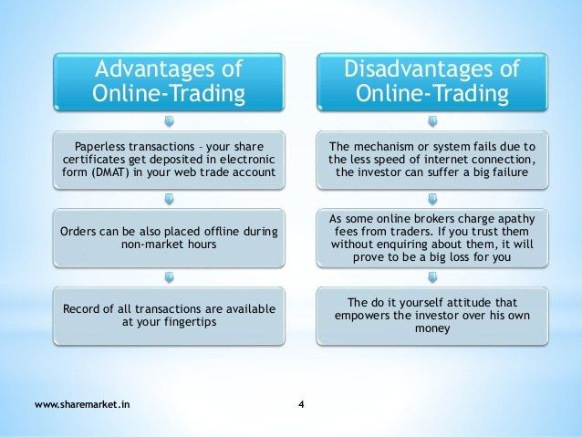 Online trading ppt