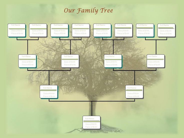 26 best Family Tree Charts for Kids School Project images on ...