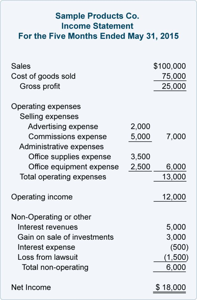 Blank Income Statement Template Excel 1 Simple Income Statement ...