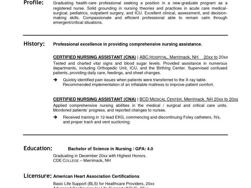 Cna Resume Template. Certified Nursing Assistant Resume Samples ...