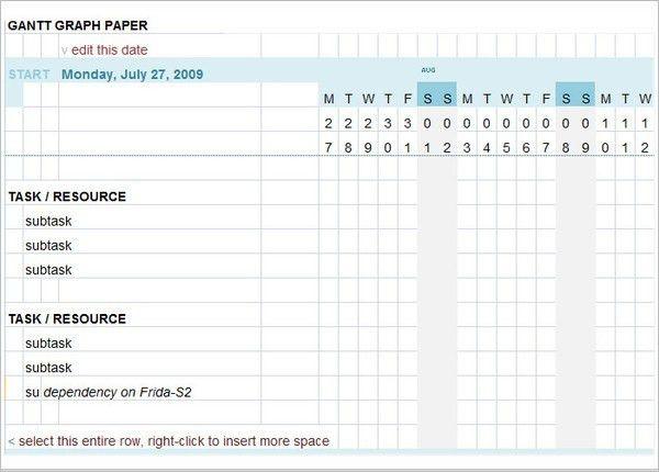 Gantt Chart Excel Templates - Free Word, Form, PDF | Creative Template