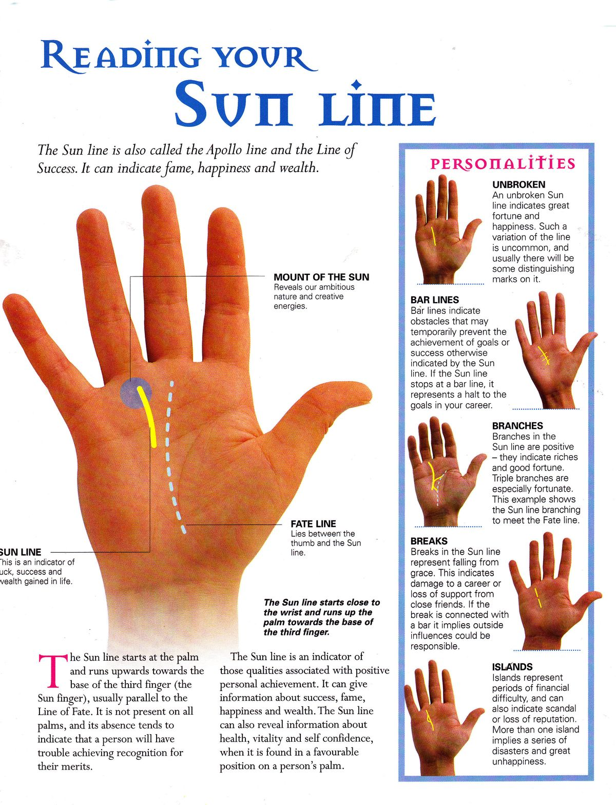 A Palm Reading Chart You'll Want to Refer to Over and Over ...