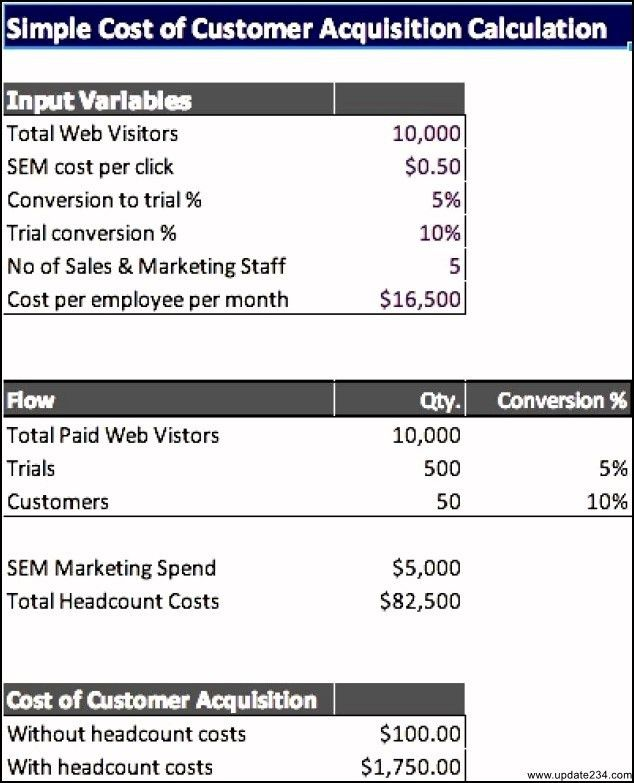 Cost Benefit Analysis Spreadsheet Template - Template Update234 ...