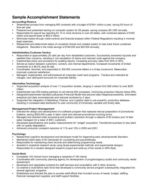 Examples of accomplishments for a resume