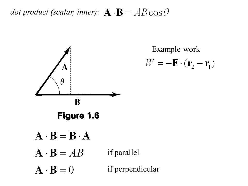 1. Vector Analysis 1.1 Vector Algebra Vector operations A scalar ...