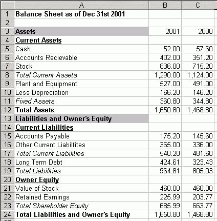 Introduction to Excel - Part 2 - Basic Financial Statements