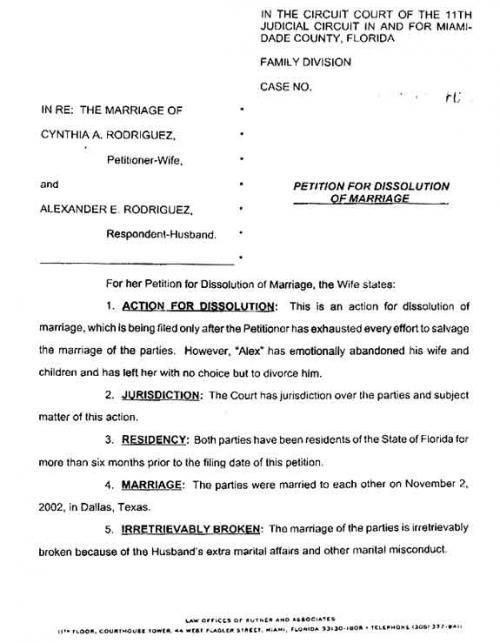 divorce papers templates