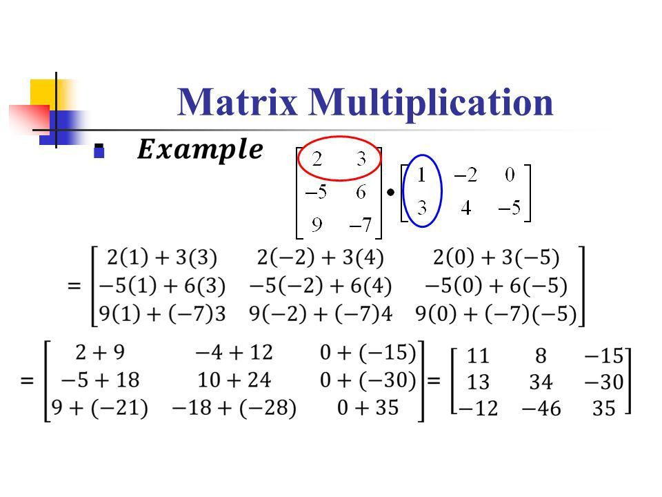 MATRIX MULTIPLICATION - ppt video online download