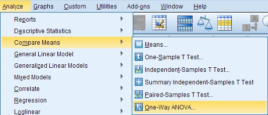 One-Way ANOVA - SPSS Tutorials - LibGuides at Kent State University