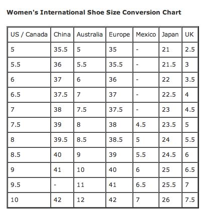 Womens International Shoe Size Conversion - the barn family shoe store