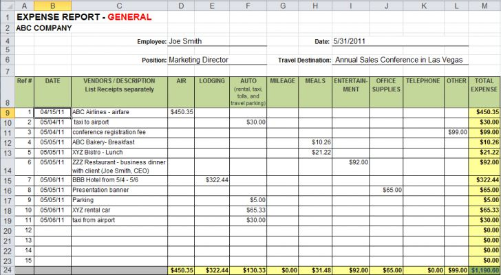 Commission Spreadsheet Template. consignment inventory and sales ...
