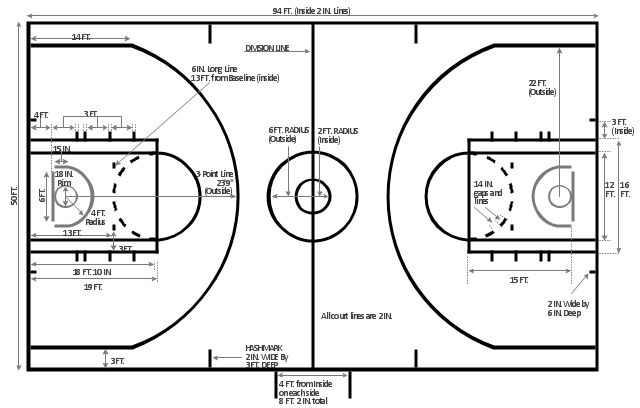 Basketball court - Template   Design elements - Basketball courts ...