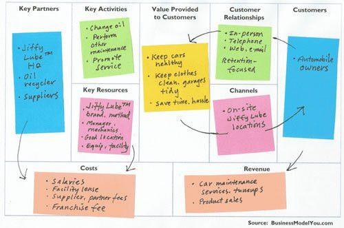12 | P a g e Business Model of LinkedIn 6. Flipkart.com | Business ...