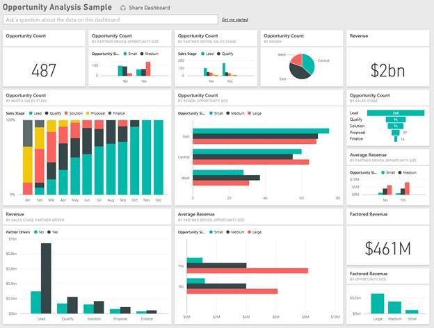 Power BI Weekly Service Update | Microsoft Power BI Blog ...