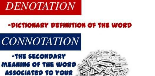 Terms Of Denotation And Connotation - ProProfs Quiz
