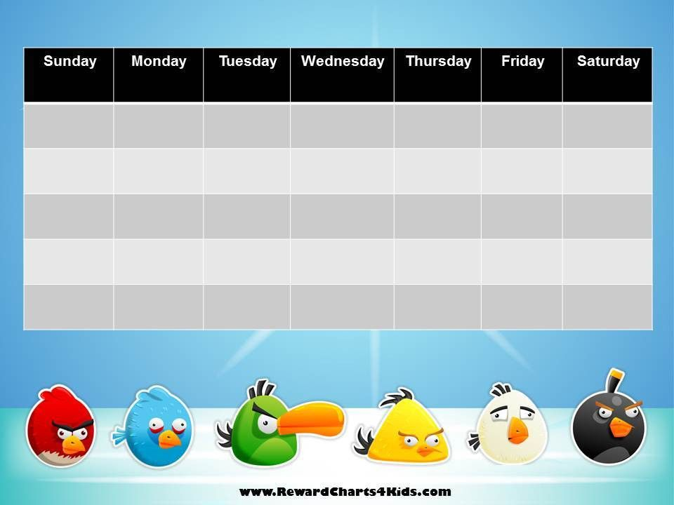 Angry Birds Behavior Chart