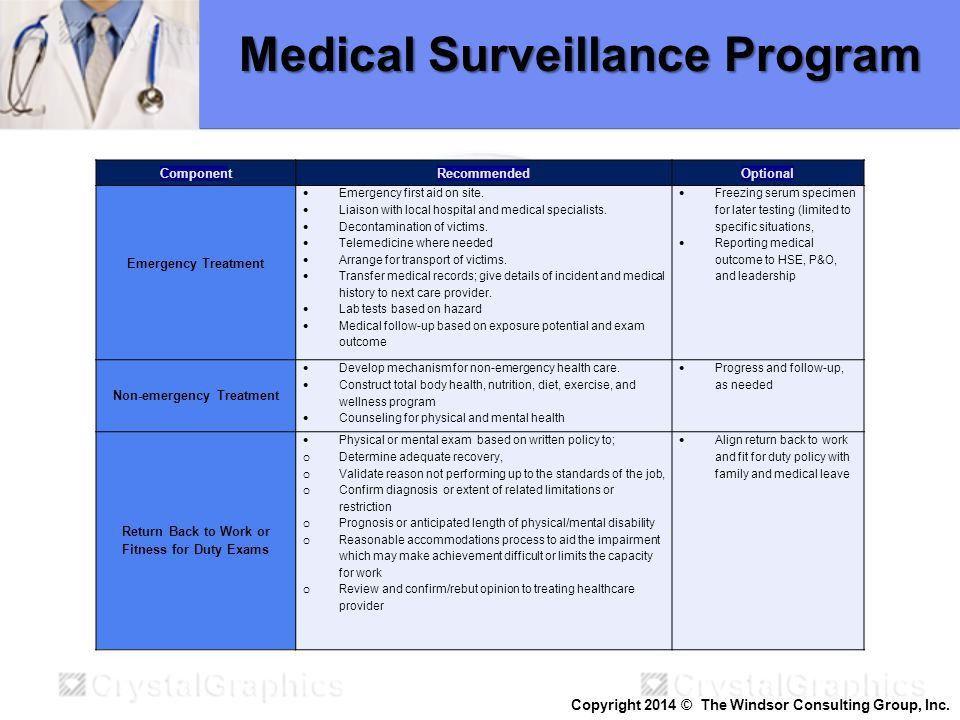 The Model for Medical Surveillance Program for Caribbean Upstream ...