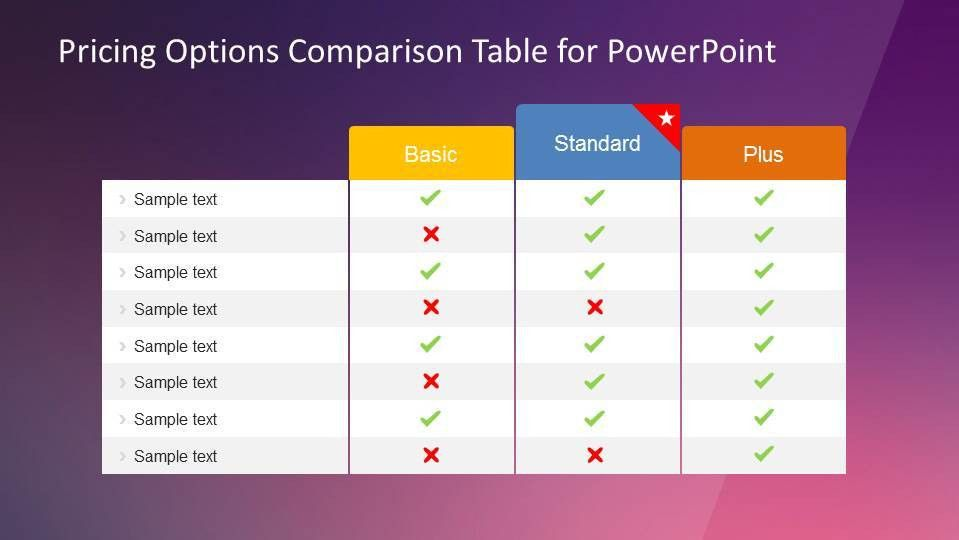 Powerpoint Pricing Table Template - Metlic.info