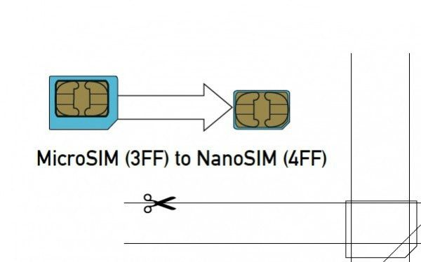 CUT MICRO SIM TO NANO SIM FOR IPHONE 6S, 6, 5S, 5, HOW TO