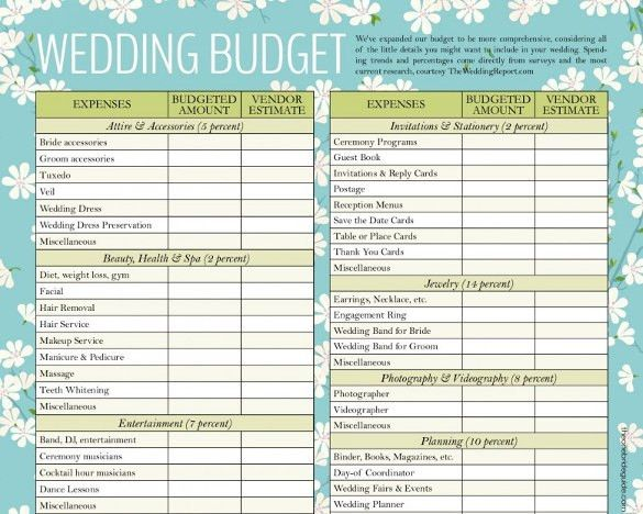 Wedding Budget Template U2013 13+ Free Word, Excel, PDF Documents .