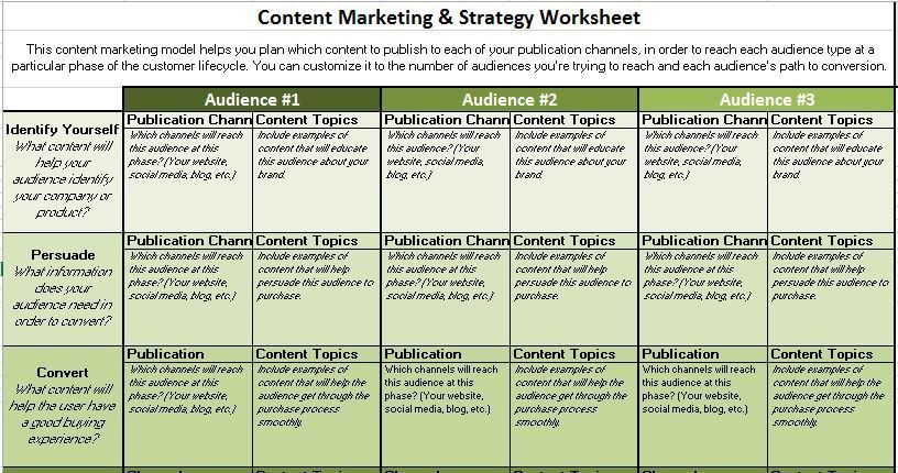 Content Strategy Template. Create A Content Strategy From Scratch ...
