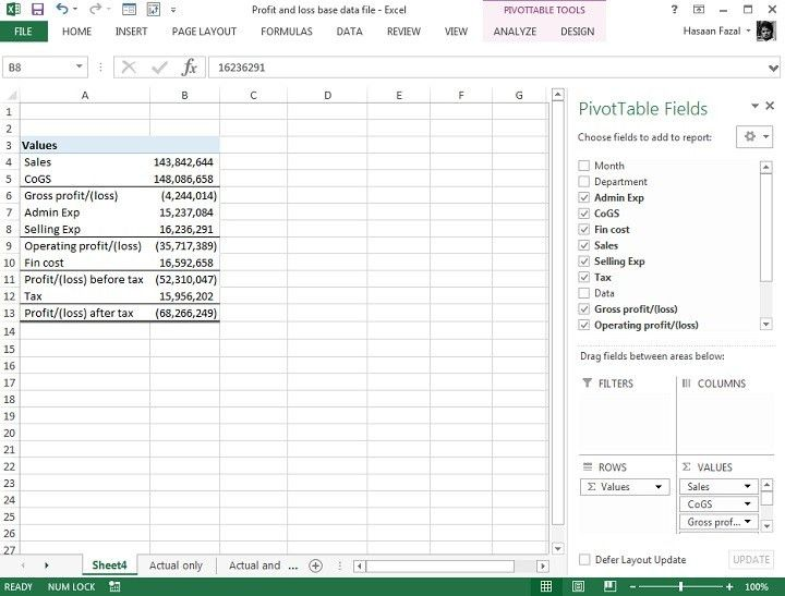 Budget Vs Actual - Analyzing Profit and Loss Statements in Excel ...