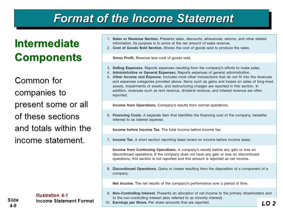 Slide 4-1 Evaluate past performance. Income Statement LO 1 ...