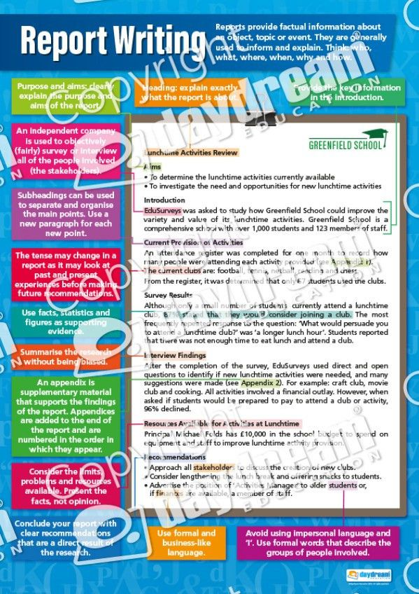 Report Writing – English Poster