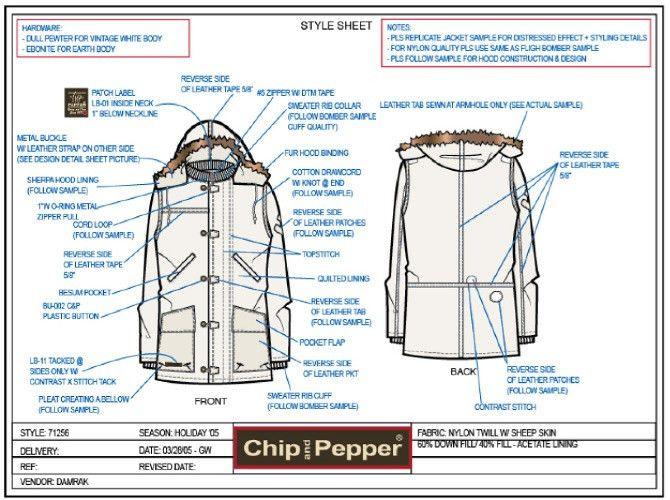 tech pack example | DIGITAL FLATS / TECH PACKS / SPEC SHEETS ...