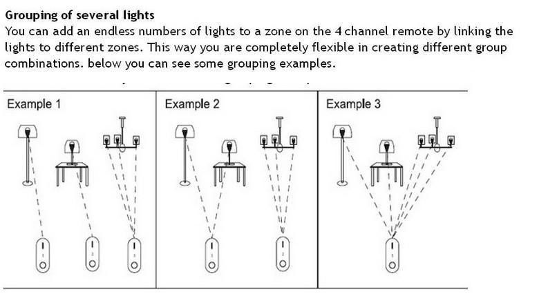 Wireless Mi Light Lamp Bulb 9W 12W Led Panel Light Downlights + ...