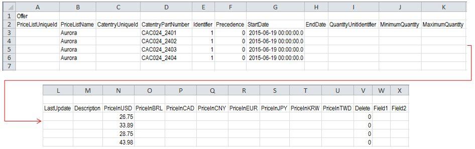 Management Center: File format for uploading price list data