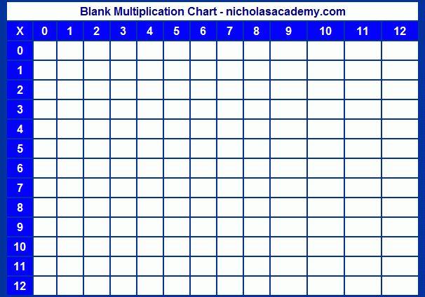 Blank Multiplication Chart Printable Times Table Blank Grid Free ...