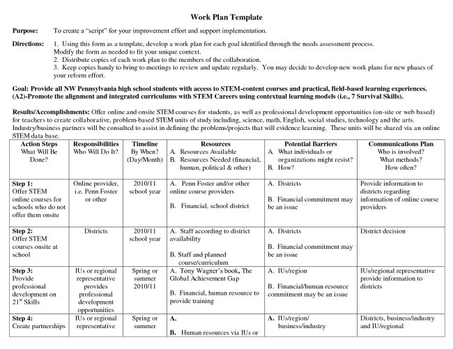 Appealing Business Work Plan Template Example with Purpose and ...
