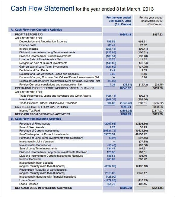 Sample Statement of Cash Flow - 9+ Documents in PDF