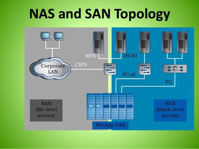 Netapp Storage Admin