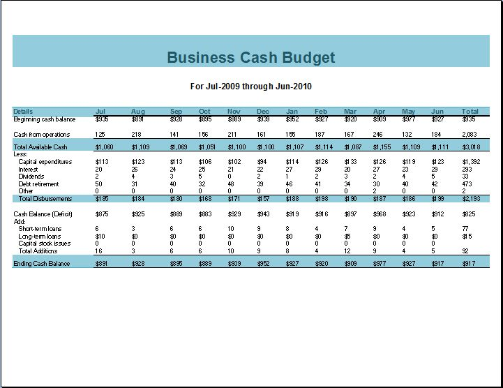 Business Cash Budget Template | Formal Word Templates