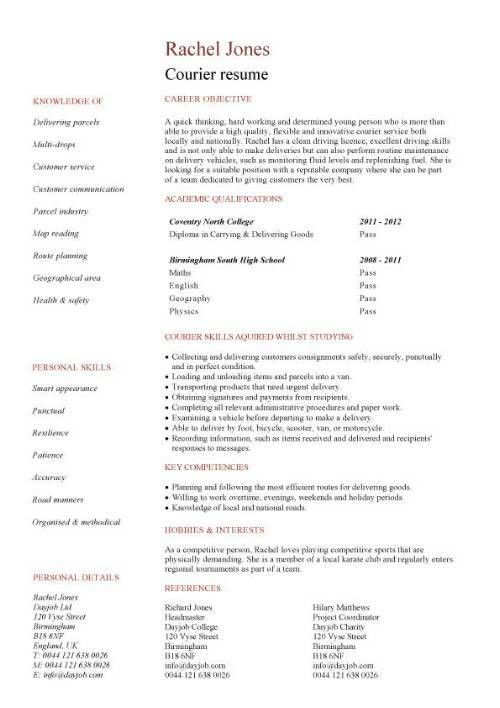 Fresh Ideas Resume Summary Examples Entry Level 5 Entry Level ...