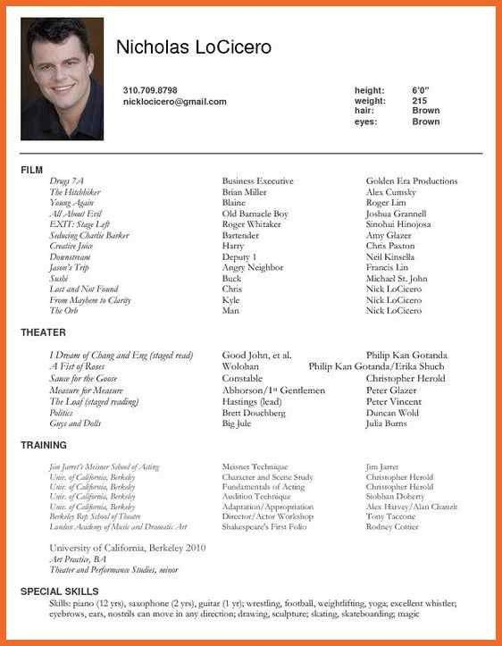 acting resume format | sop example