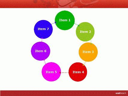Template - flowchart circular 7 - RM Easilearn - AU