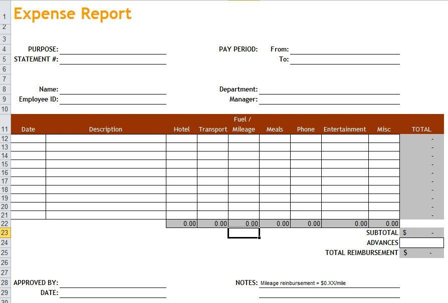 sample expenses report
