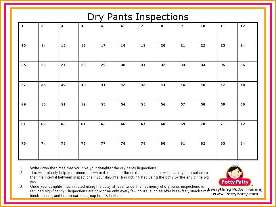 Potty Training in One Day · FREE Potty Training Charts