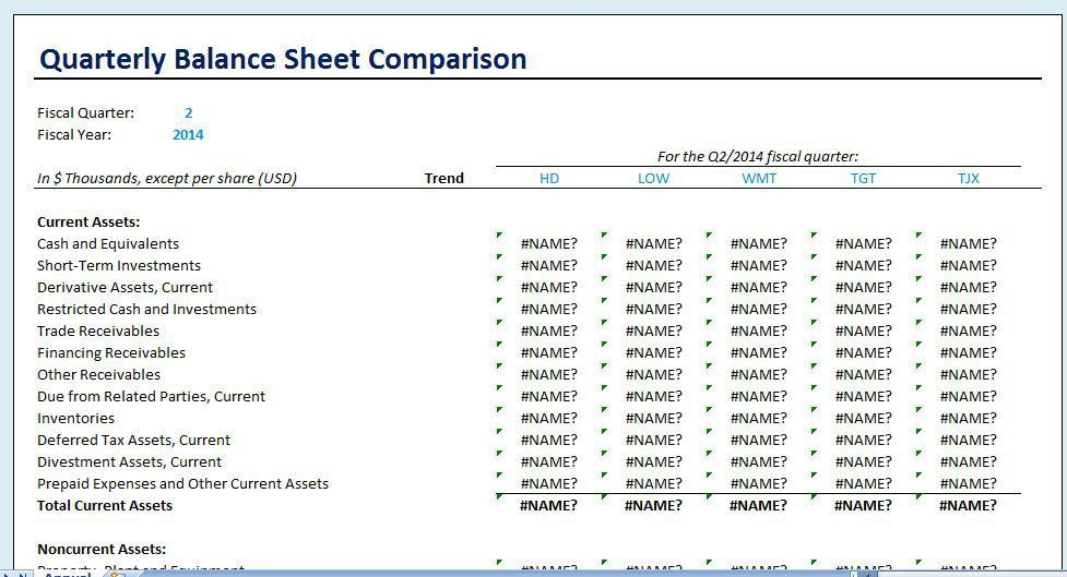 Yearly Comparison Balance Sheet Template | Formal Word Templates